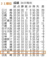 J1kashiwa-2.jpg